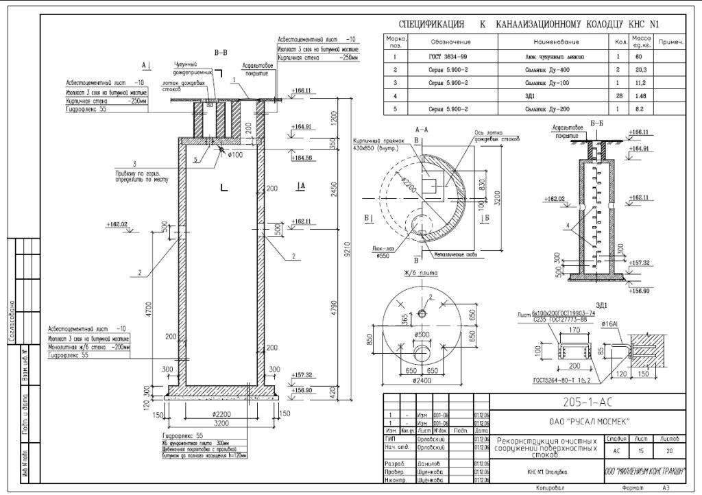 СНиП 2040284  Водоснабжение Наружные сети и сооружения